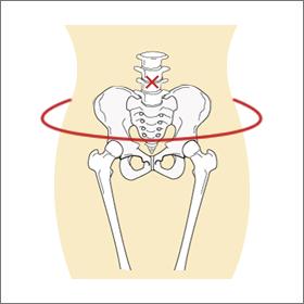 骨盤周囲の計測
